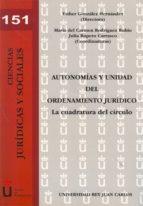 ESTHER GONZÁLEZ HERNÁNDEZ [ET AL.]