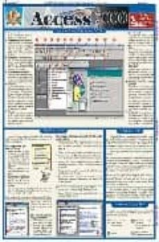 Mrnice.mx Access 2000 (Aprenda Facil) Image