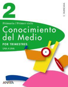 Upgrade6a.es Conocimiento Del Medio 2º Educacion Primaria C. Valeciana Image