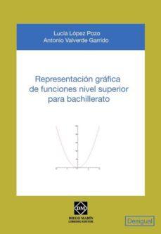 Emprende2020.es Representacion Grafica De Funciones Nivel Superior Para Bachiller Ato Image