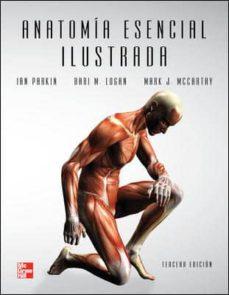 Permacultivo.es Anatomia Esencial Ilustrada Image